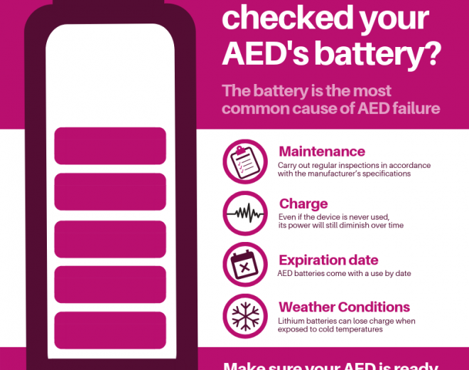High Voltage: Your AED Battery Health
